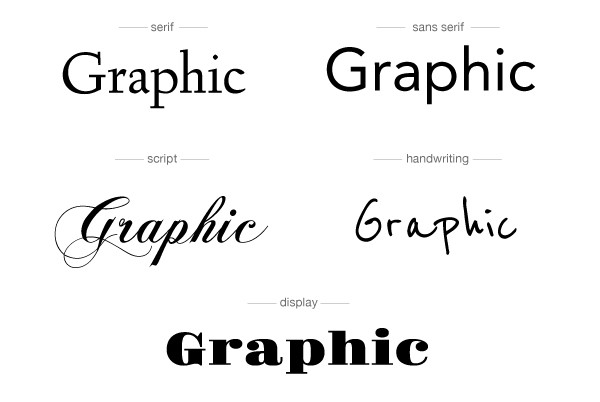 font-types-guide